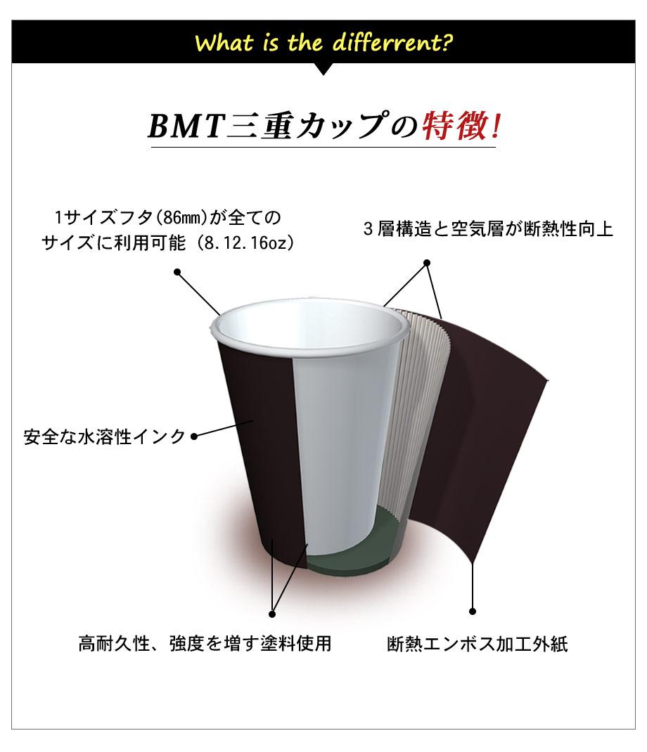 三重紙コップ・紙カップの特徴